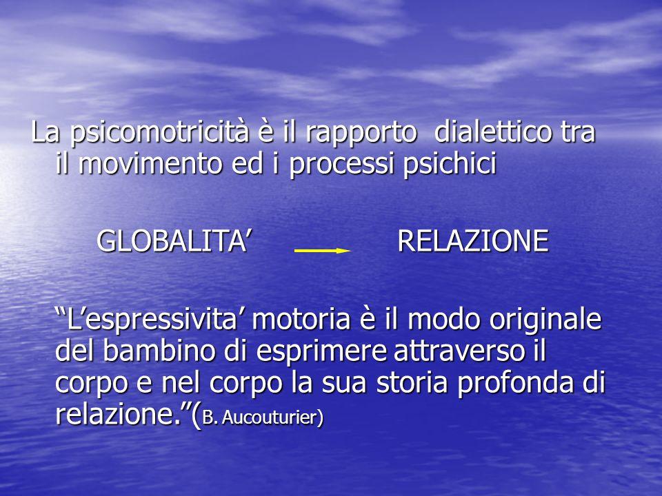 La psicomotricità è il rapporto dialettico tra il movimento ed i processi psichici