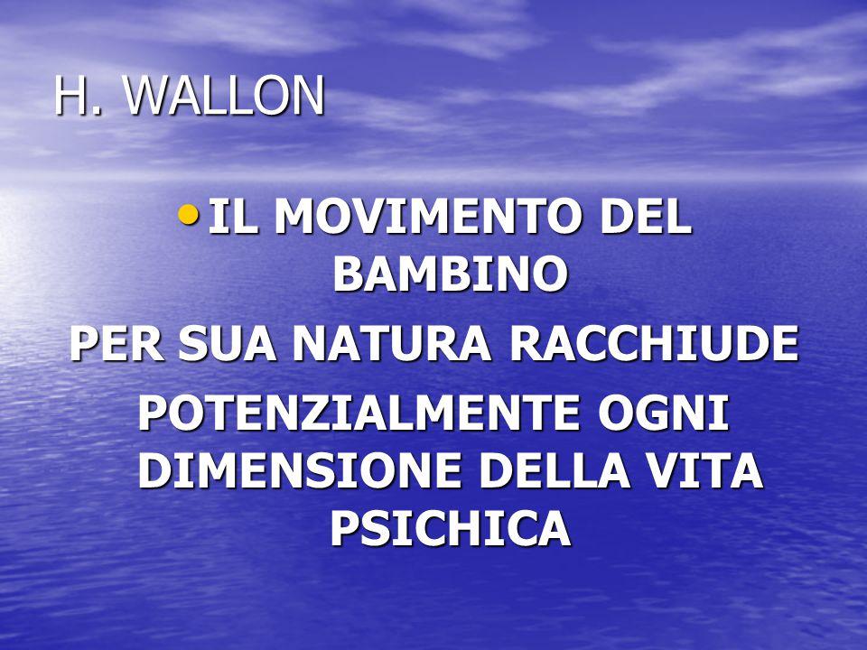 H. WALLON IL MOVIMENTO DEL BAMBINO PER SUA NATURA RACCHIUDE