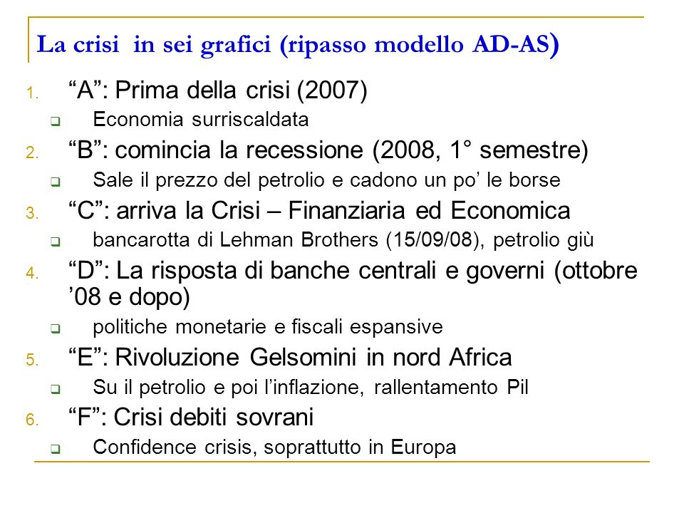 La crisi in sei grafici (ripasso modello AD-AS)