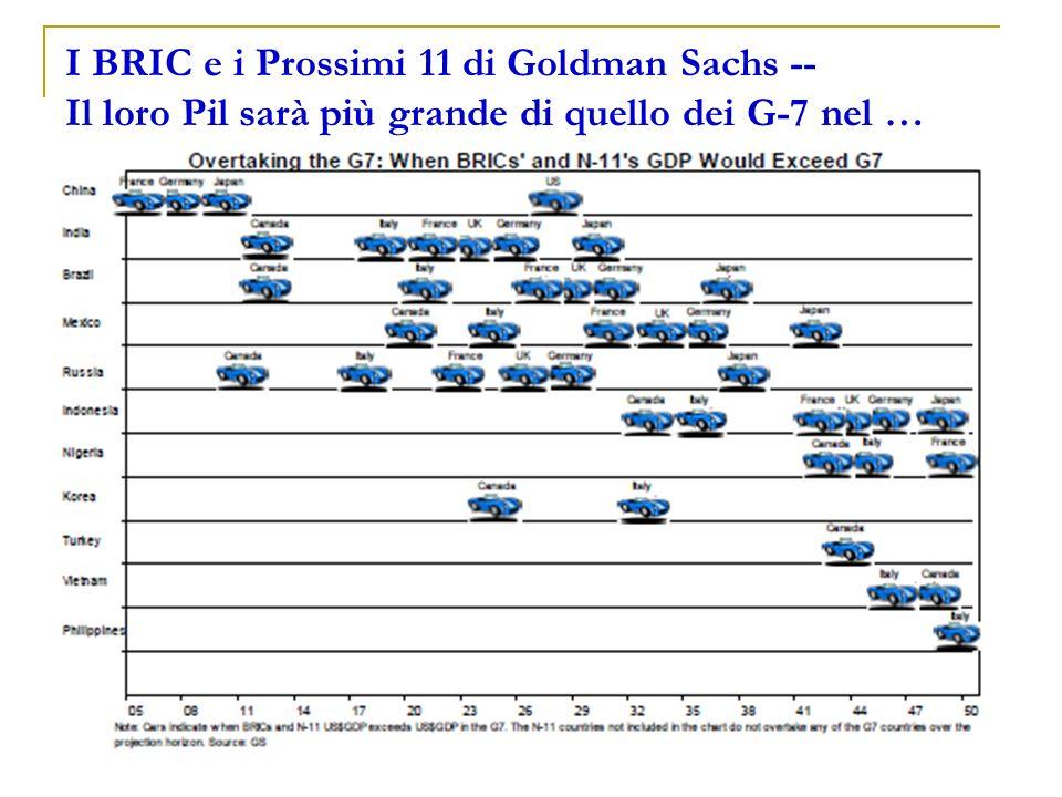 I BRIC e i Prossimi 11 di Goldman Sachs -- Il loro Pil sarà più grande di quello dei G-7 nel …