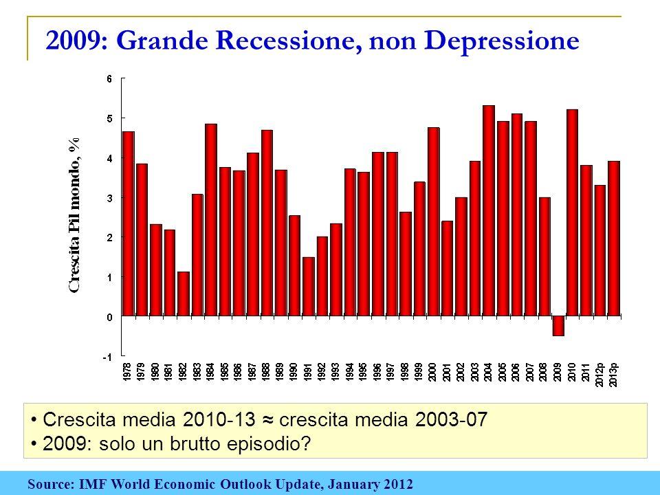 2009: Grande Recessione, non Depressione