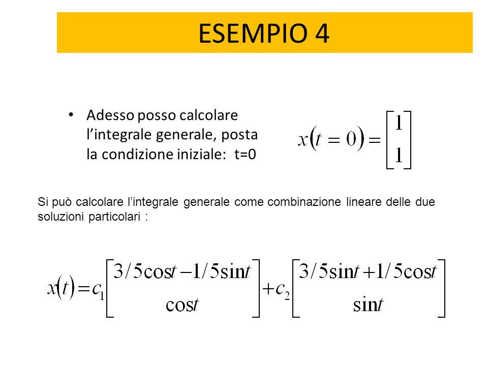 ESEMPIO 4 Adesso posso calcolare l'integrale generale, posta la condizione iniziale: t=0.