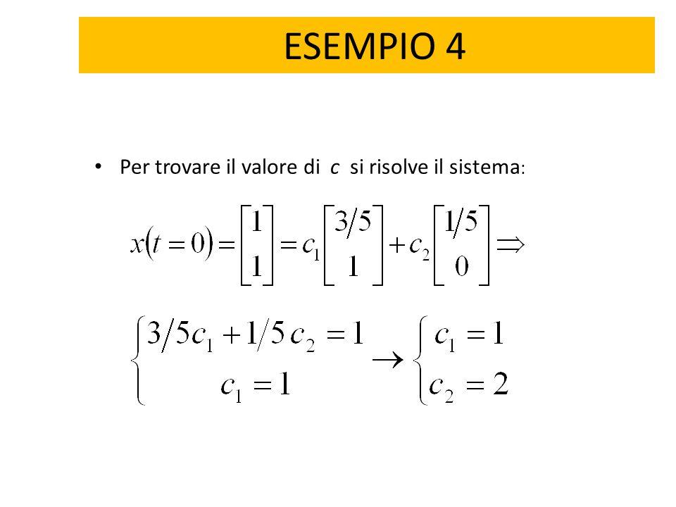 ESEMPIO 4 Per trovare il valore di c si risolve il sistema: