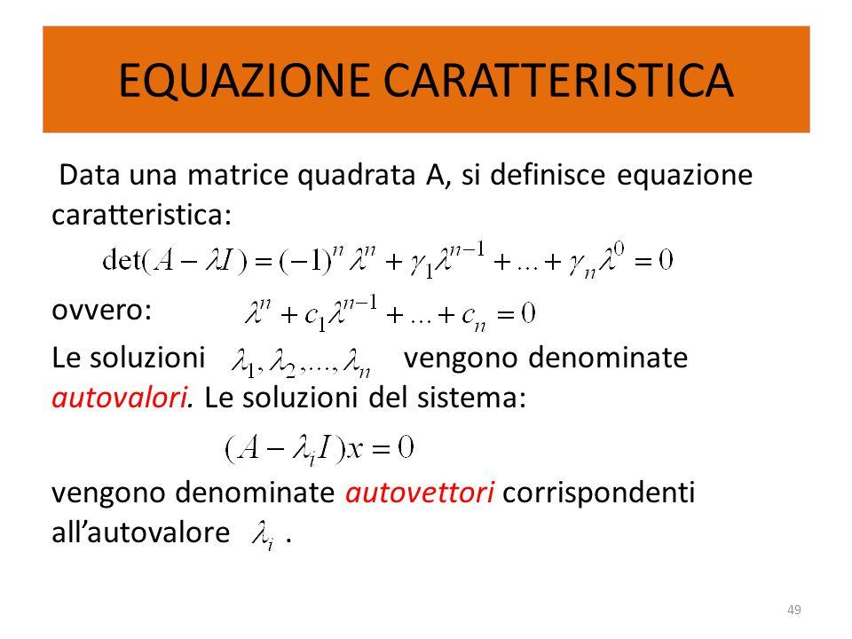EQUAZIONE CARATTERISTICA