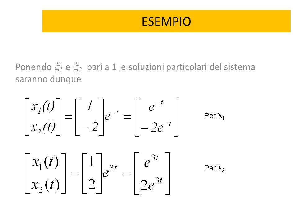 ESEMPIO Ponendo 1 e 2 pari a 1 le soluzioni particolari del sistema saranno dunque Per 1 Per 2