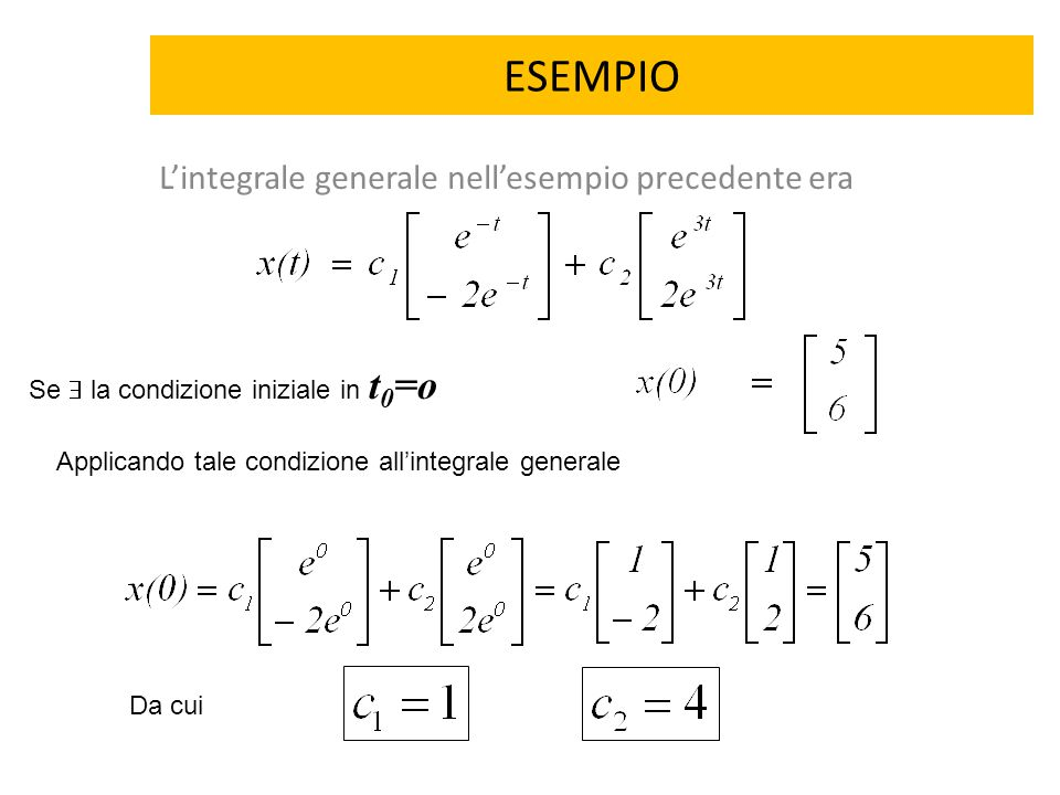 L'integrale generale nell'esempio precedente era