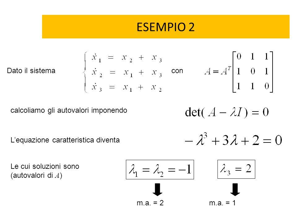 ESEMPIO 2 Dato il sistema con calcoliamo gli autovalori imponendo