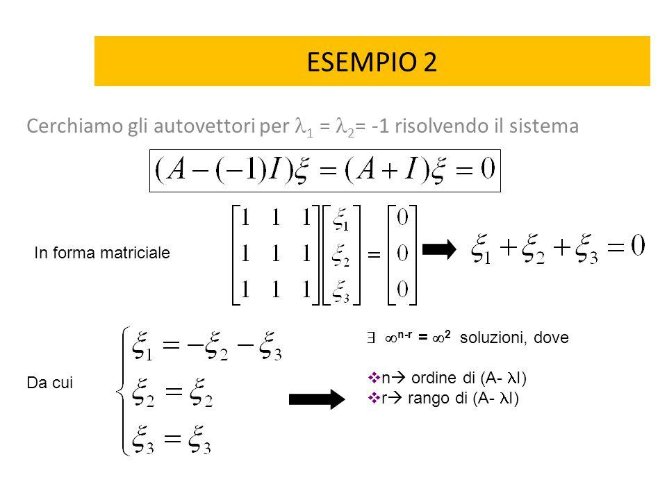 Cerchiamo gli autovettori per 1 = 2= -1 risolvendo il sistema