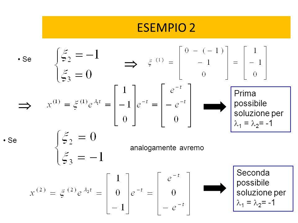 ESEMPIO 2   Prima possibile soluzione per 1 = 2= -1