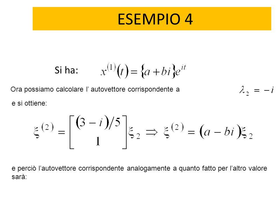 ESEMPIO 4 Si ha: Ora possiamo calcolare l' autovettore corrispondente a. e si ottiene: