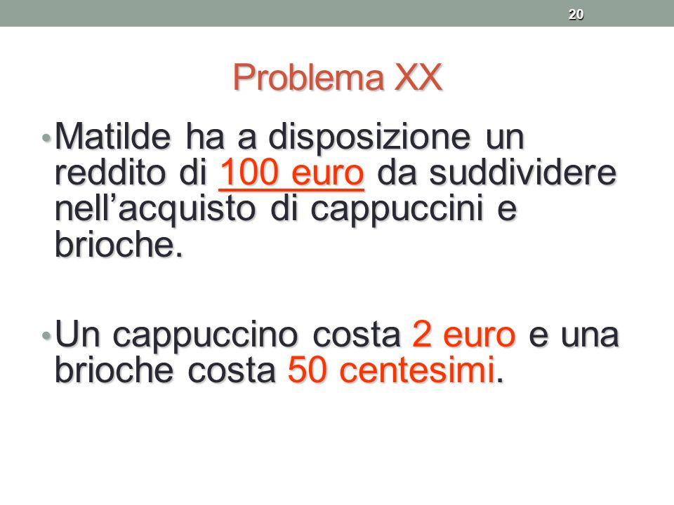 Problema XX Matilde ha a disposizione un reddito di 100 euro da suddividere nell'acquisto di cappuccini e brioche.