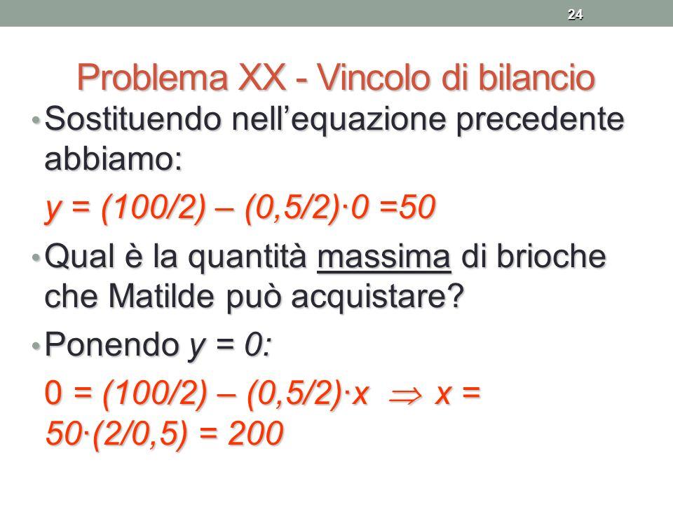 Problema XX - Vincolo di bilancio