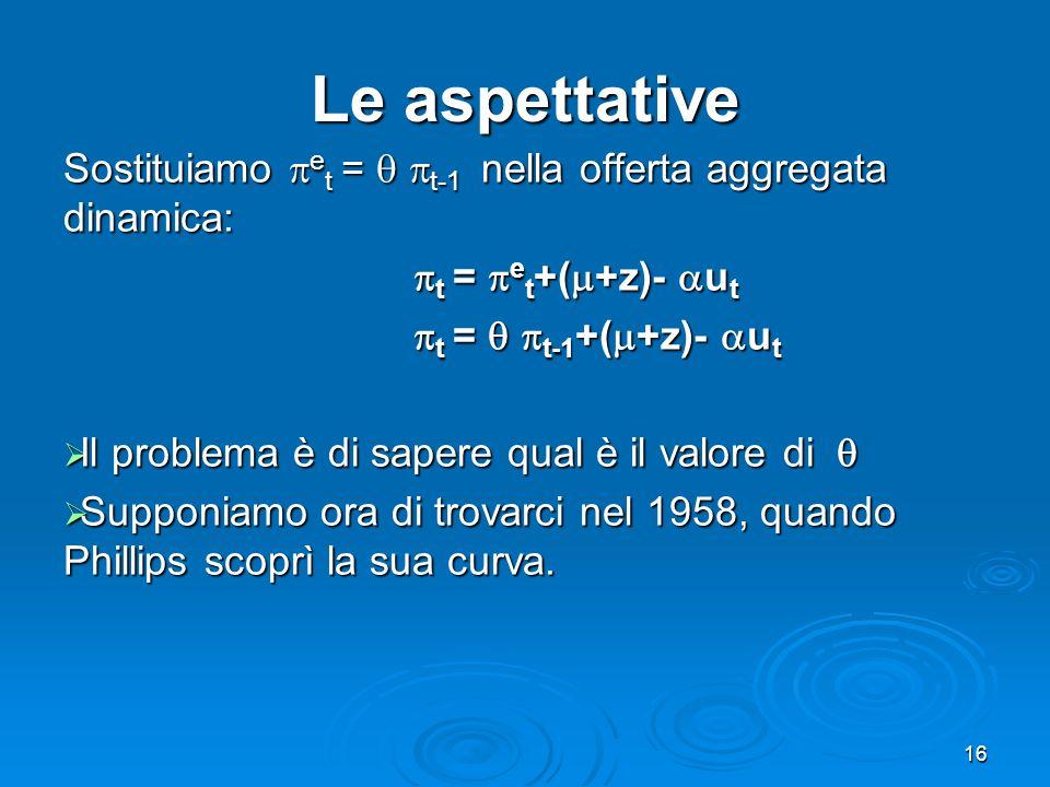 Le aspettative Sostituiamo et = q t-1 nella offerta aggregata dinamica: t = et+(+z)- ut. t = q t-1+(+z)- ut.