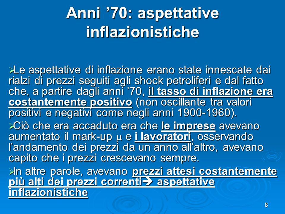 Anni '70: aspettative inflazionistiche