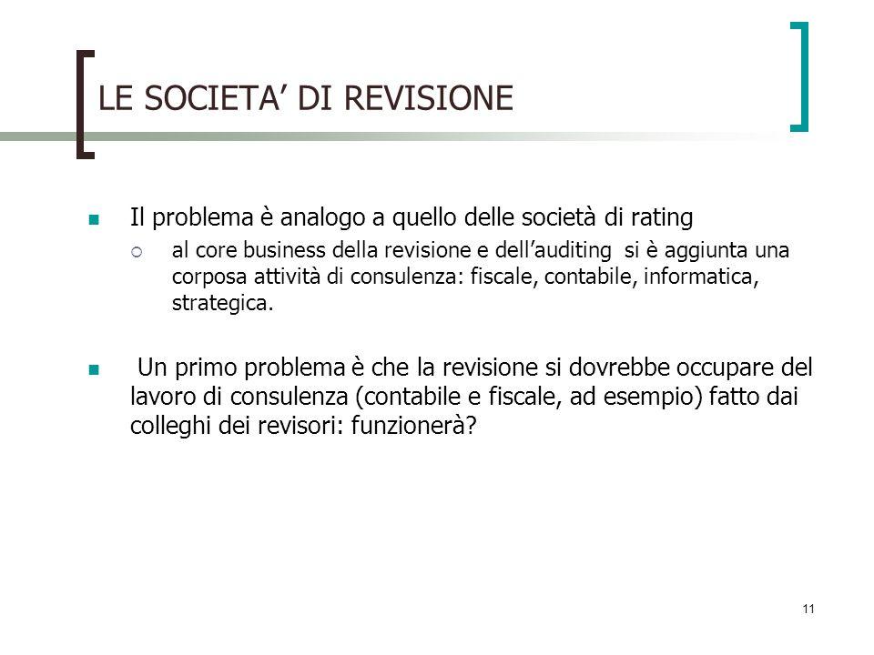 LE SOCIETA' DI REVISIONE
