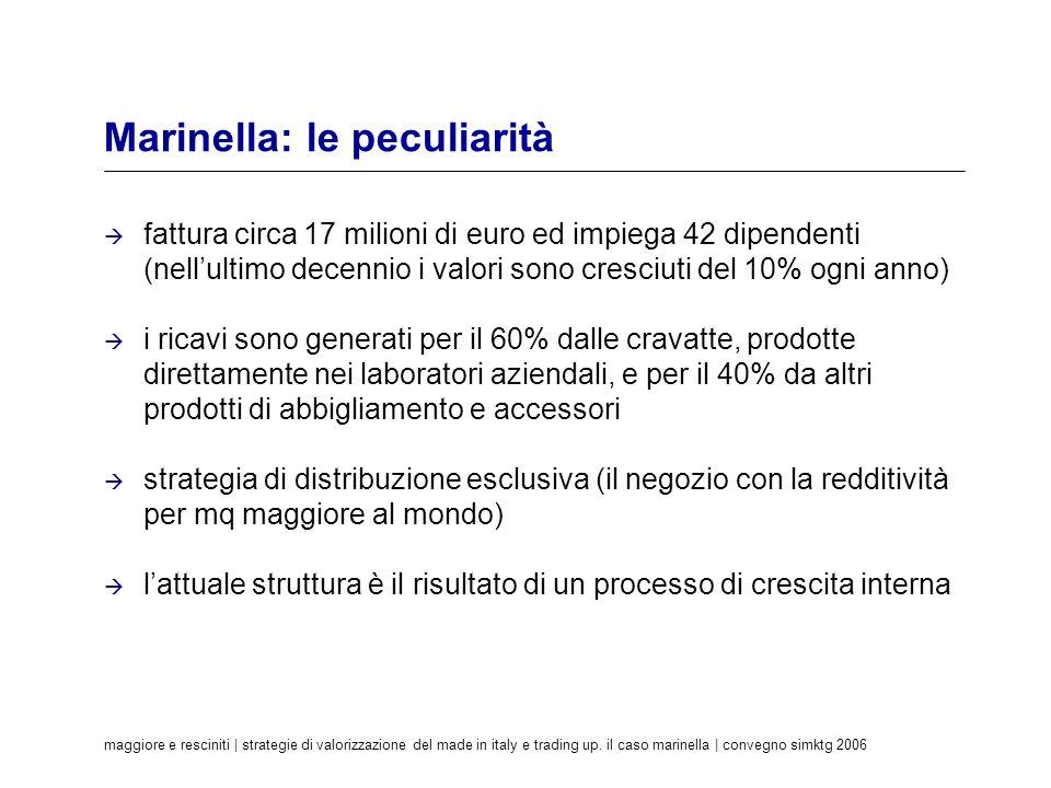 Marinella: le peculiarità