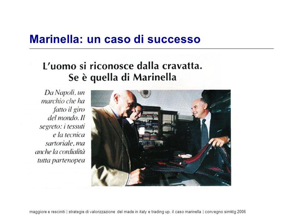 Marinella: un caso di successo