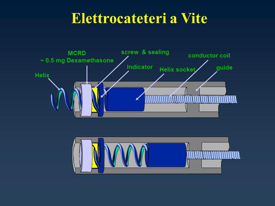 Elettrocateteri a Vite