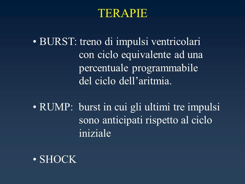 TERAPIE BURST: treno di impulsi ventricolari