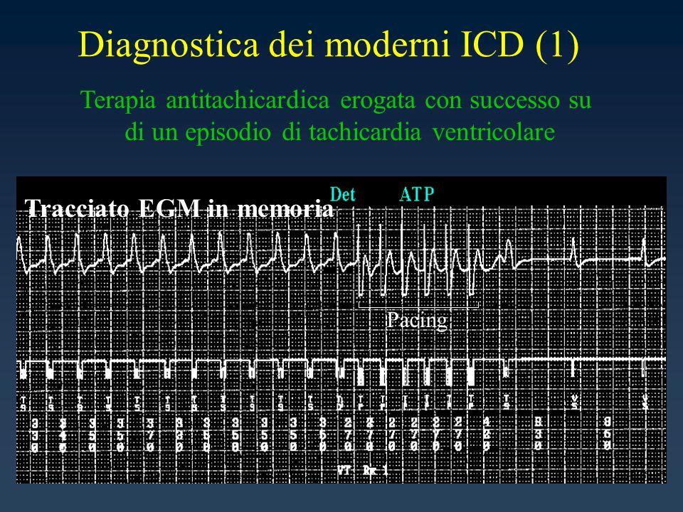Diagnostica dei moderni ICD (1)