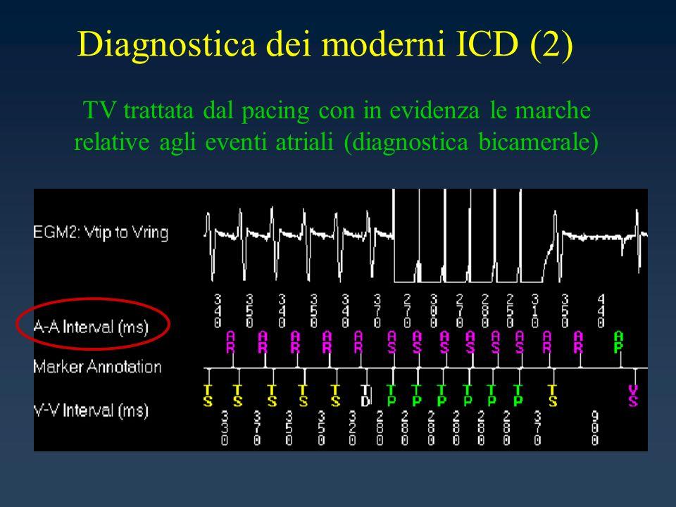 Diagnostica dei moderni ICD (2)