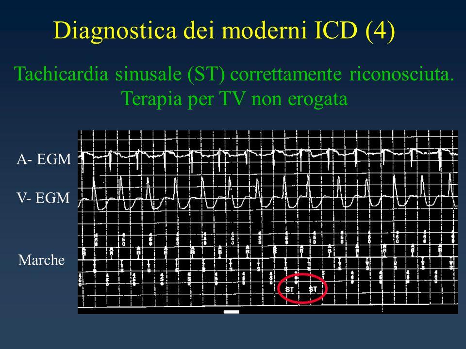 Diagnostica dei moderni ICD (4)