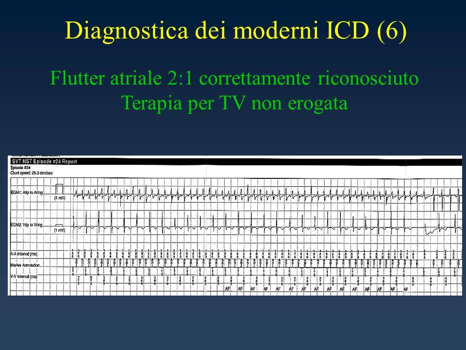Diagnostica dei moderni ICD (6)