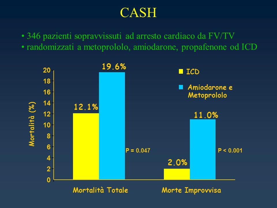 CASH 346 pazienti sopravvissuti ad arresto cardiaco da FV/TV