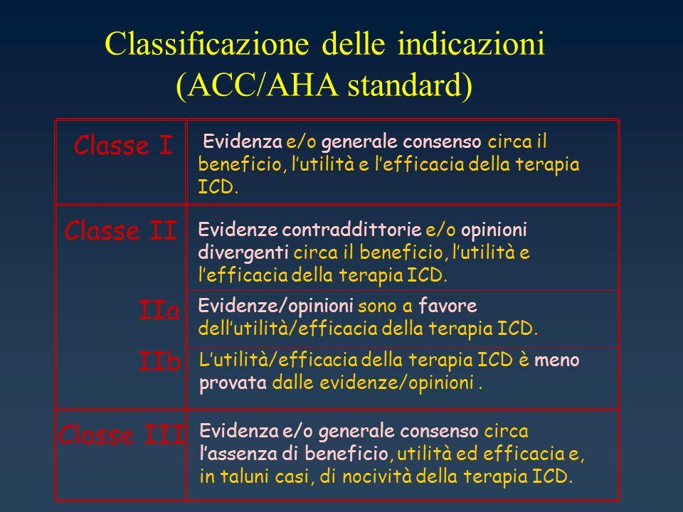 Classificazione delle indicazioni