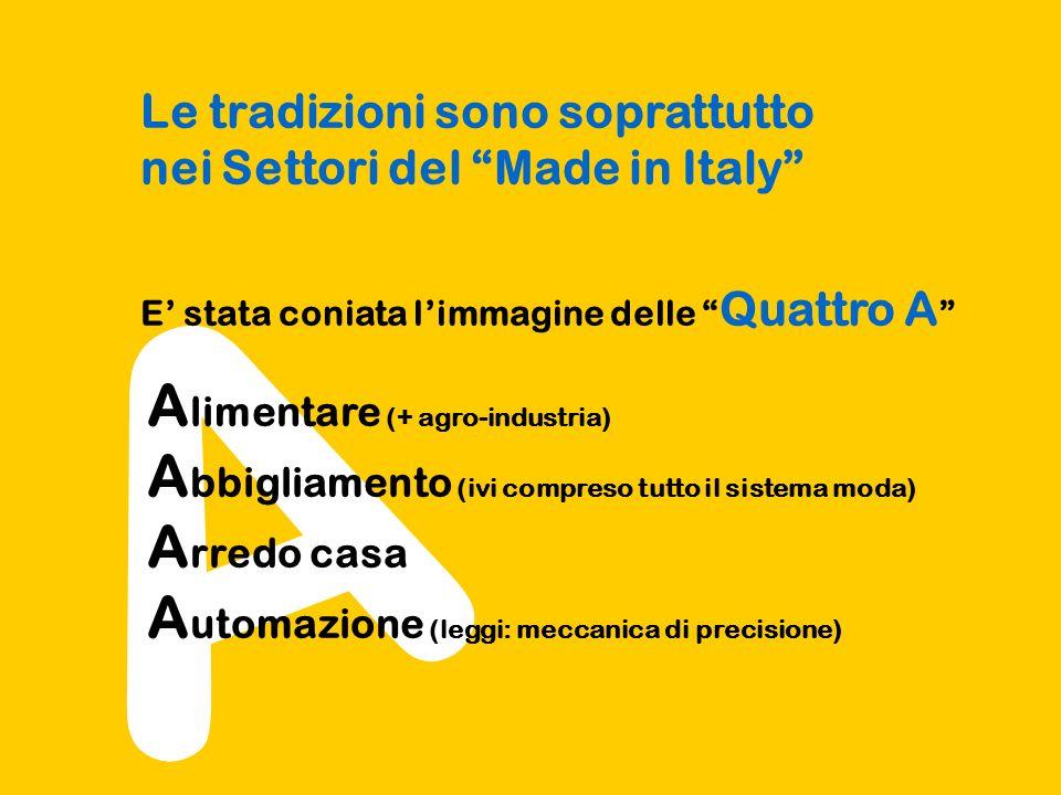 A Le tradizioni sono soprattutto nei Settori del Made in Italy