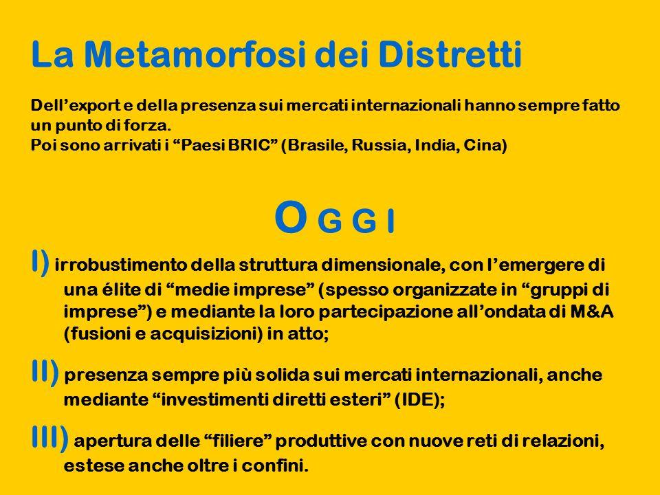 O G G I La Metamorfosi dei Distretti