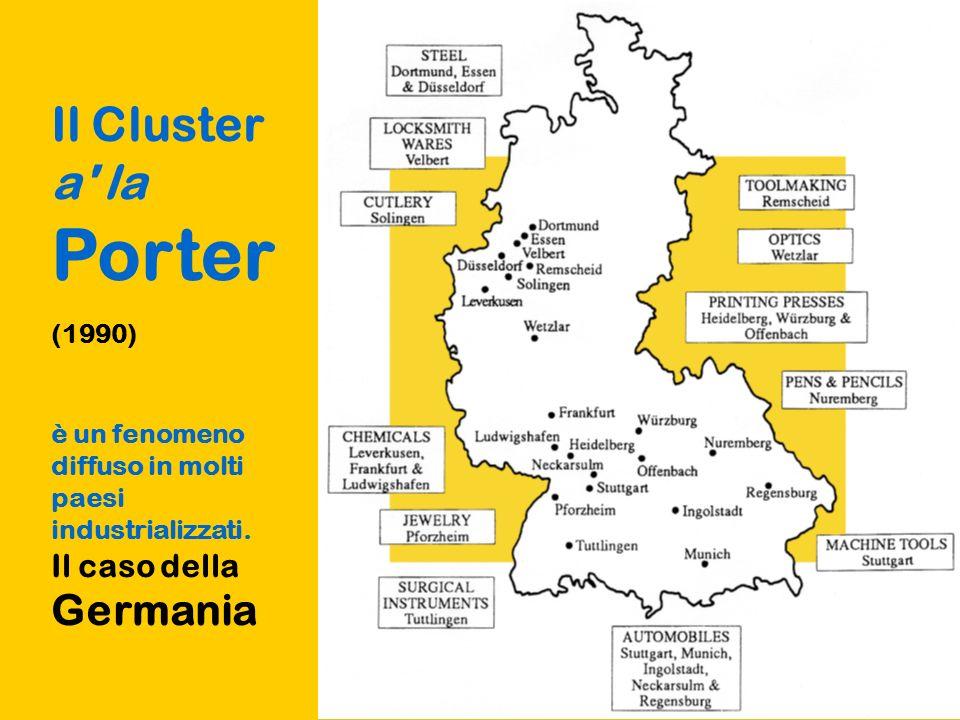 Il Cluster a la Porter (1990)