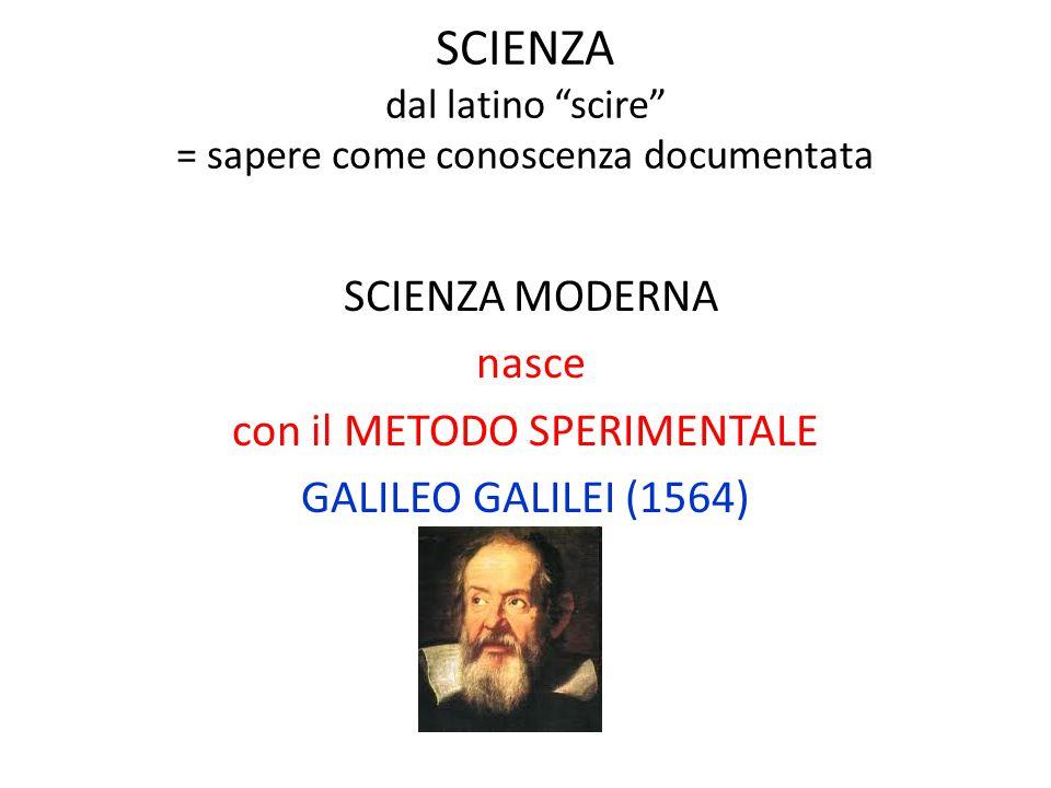 SCIENZA dal latino scire = sapere come conoscenza documentata