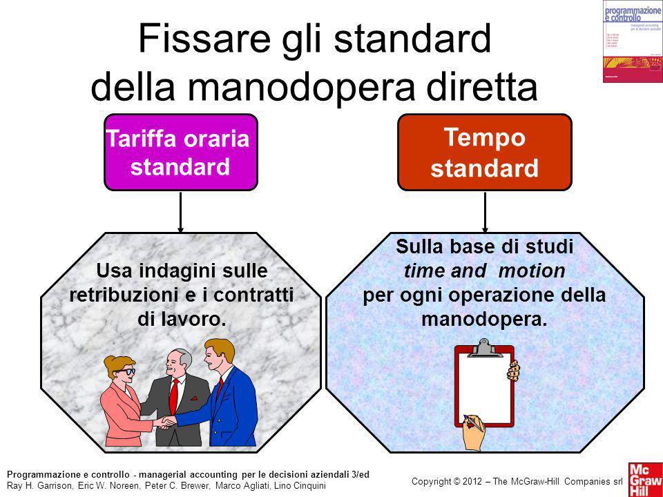 Fissare gli standard della manodopera diretta