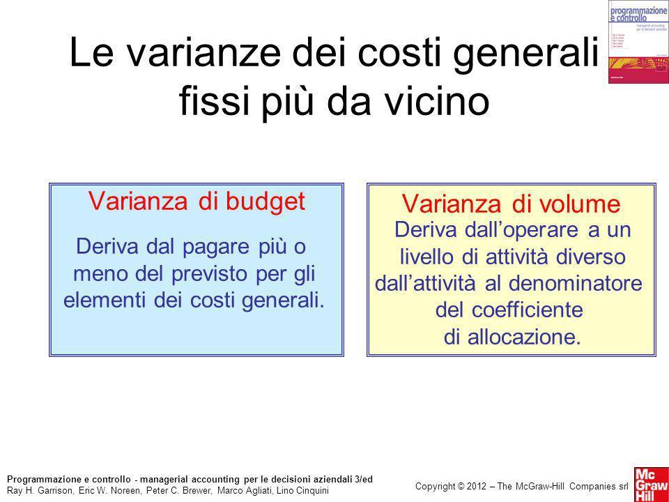 Le varianze dei costi generali fissi più da vicino