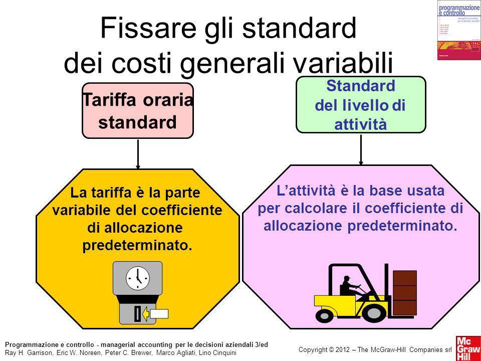Fissare gli standard dei costi generali variabili
