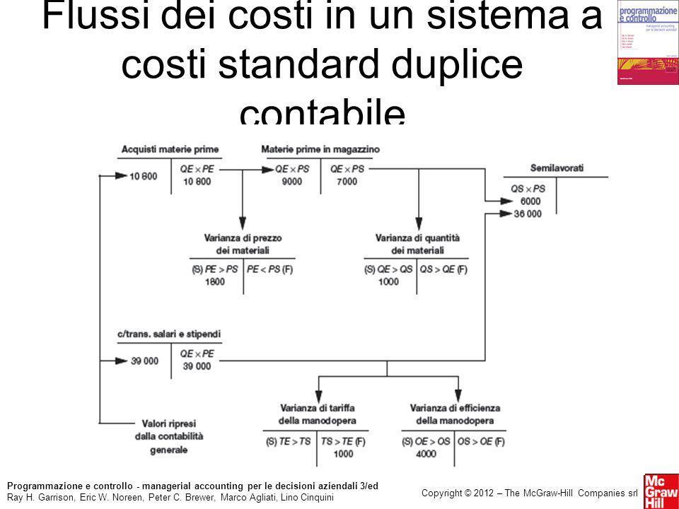 Flussi dei costi in un sistema a costi standard duplice contabile