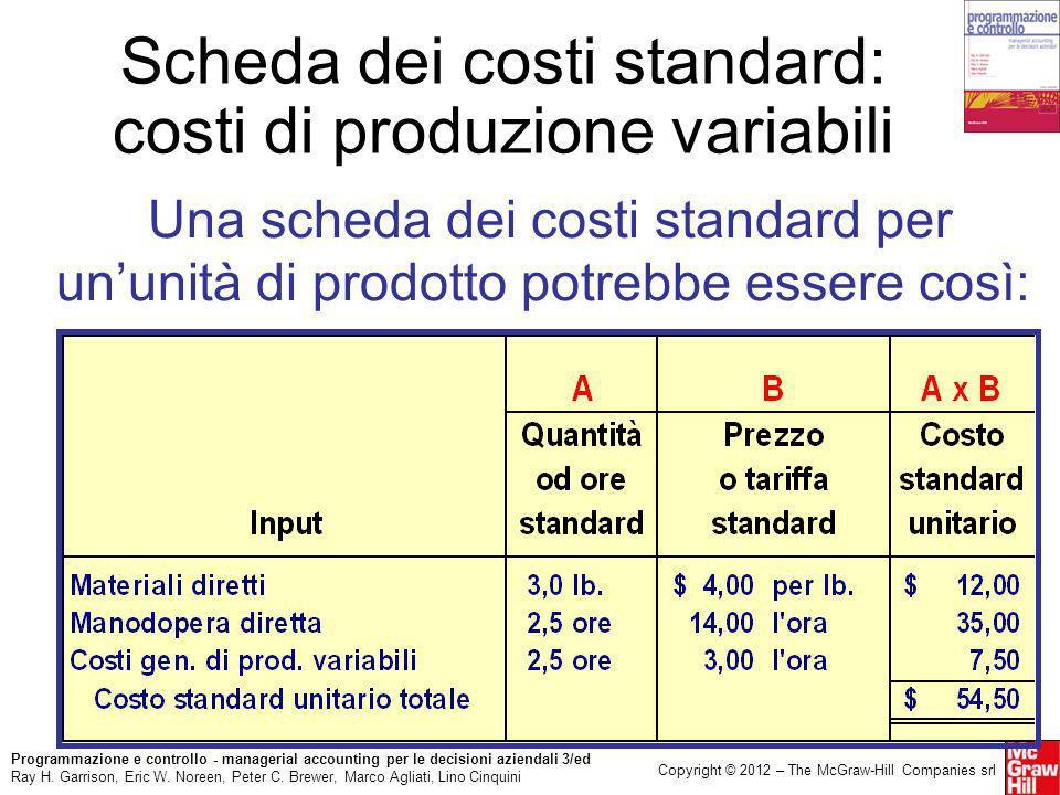 Scheda dei costi standard: costi di produzione variabili