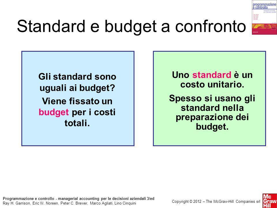 Standard e budget a confronto