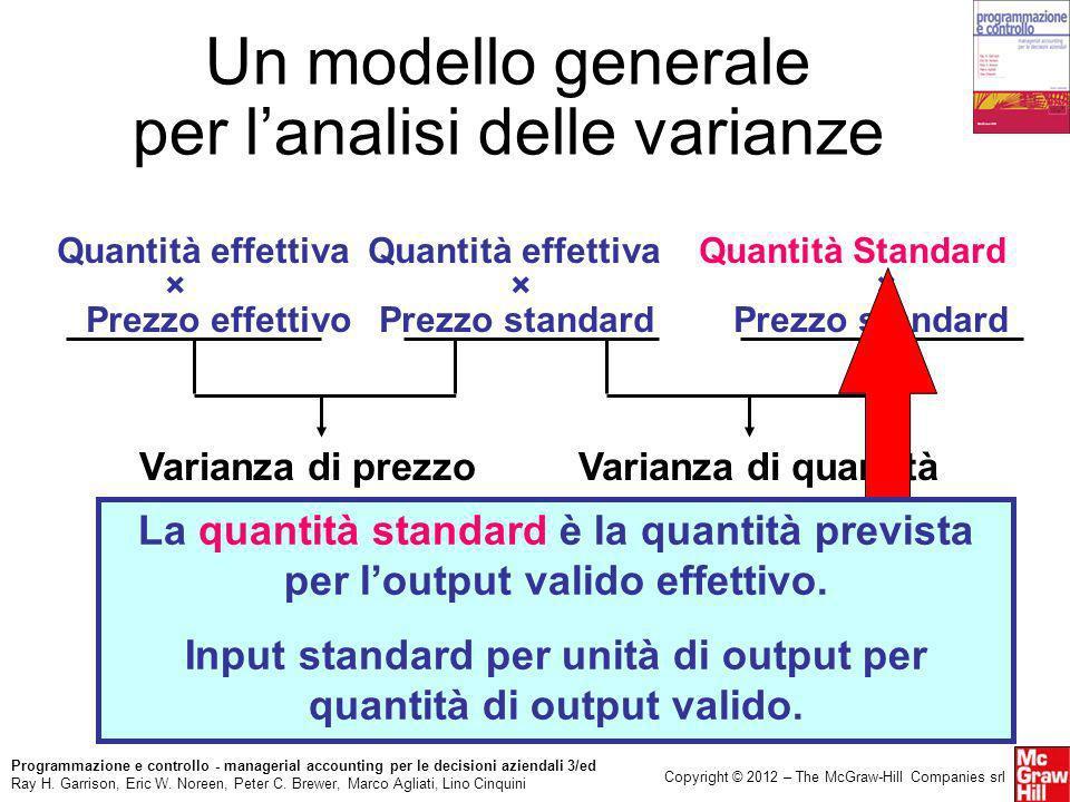 Un modello generale per l'analisi delle varianze