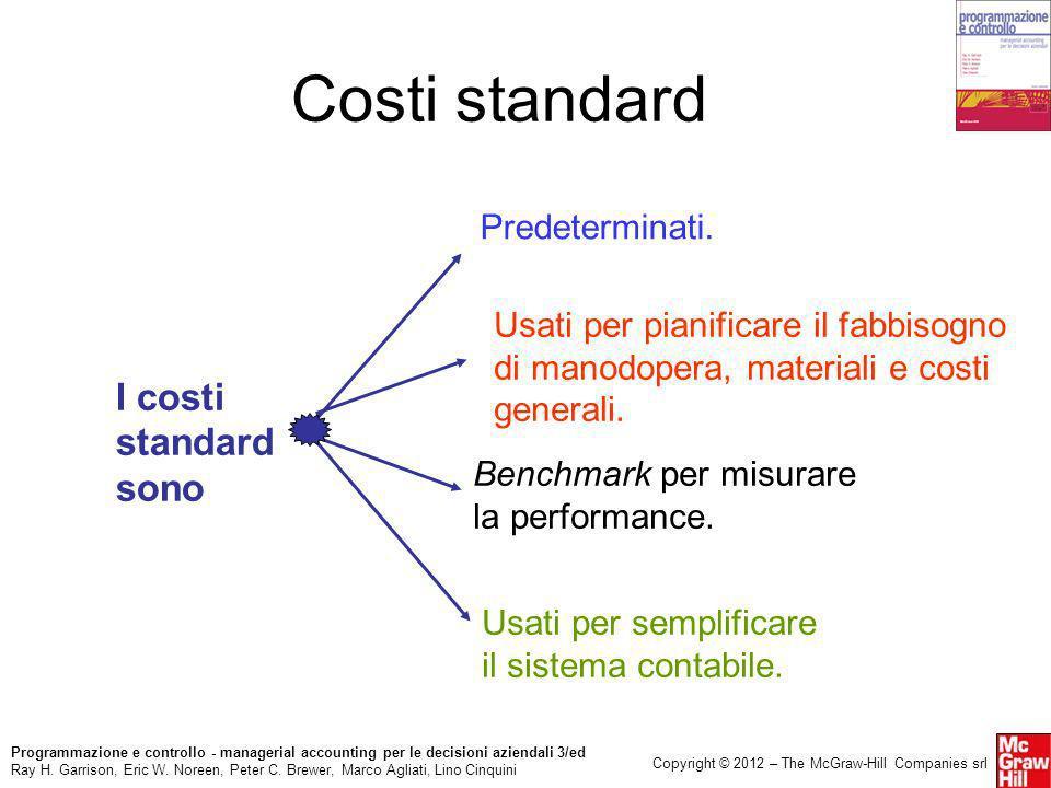 Costi standard I costi standard sono Predeterminati.