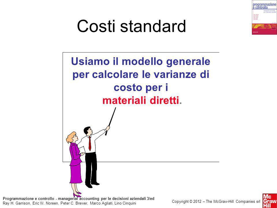 Costi standard Usiamo il modello generale per calcolare le varianze di costo per i materiali diretti.