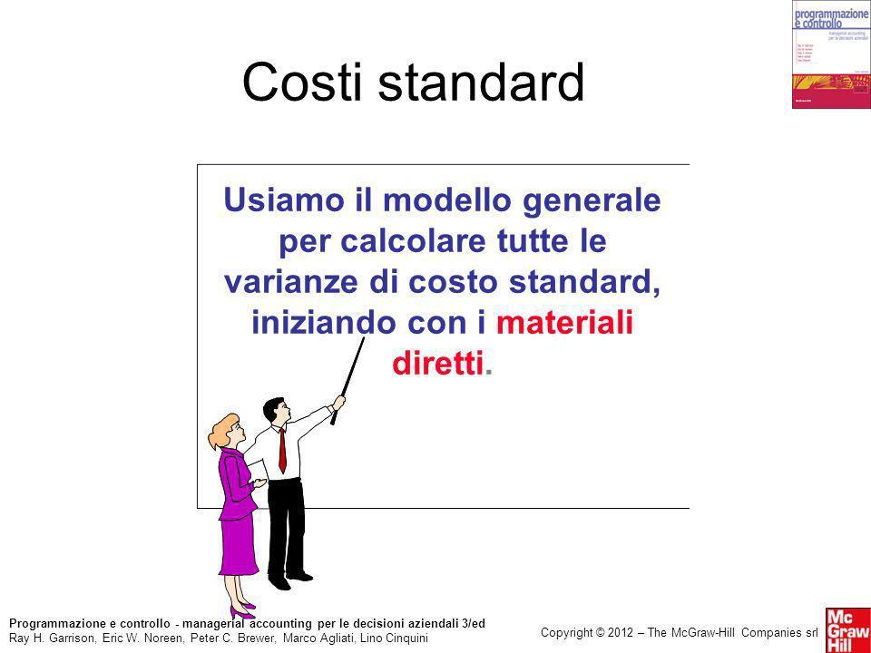 Costi standard Usiamo il modello generale per calcolare tutte le varianze di costo standard, iniziando con i materiali diretti.