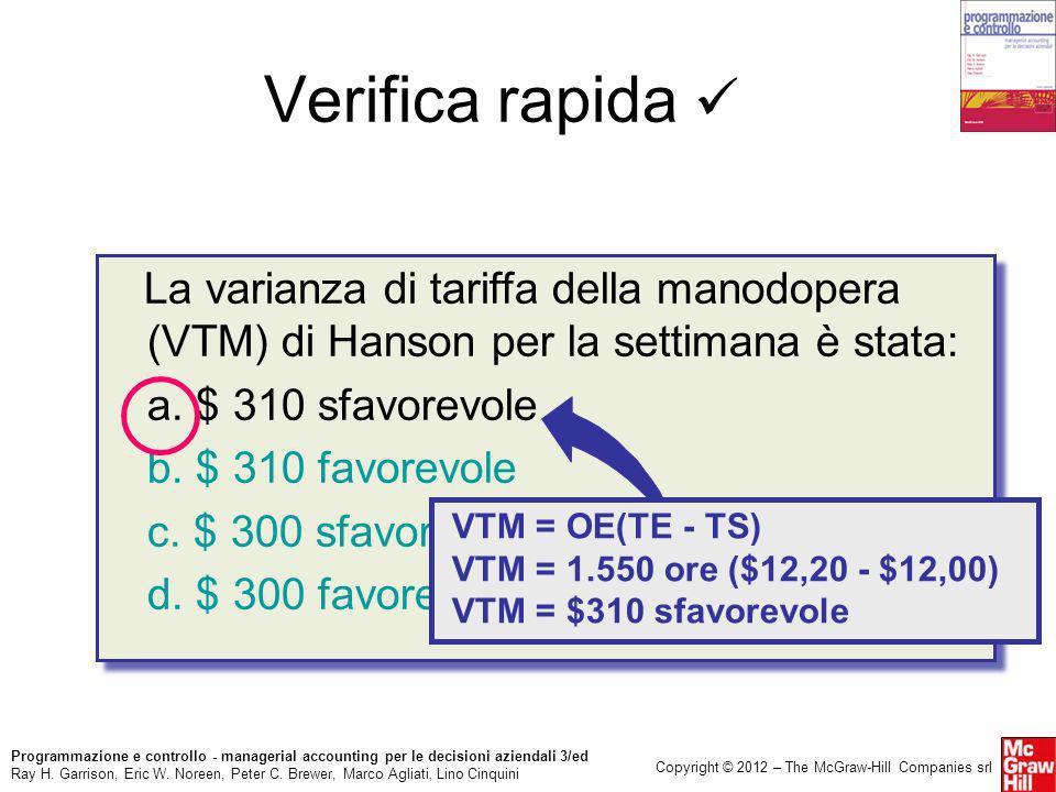 Verifica rapida  La varianza di tariffa della manodopera (VTM) di Hanson per la settimana è stata: