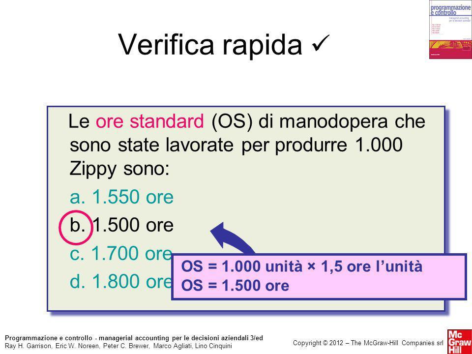 Verifica rapida  Le ore standard (OS) di manodopera che sono state lavorate per produrre 1.000 Zippy sono: