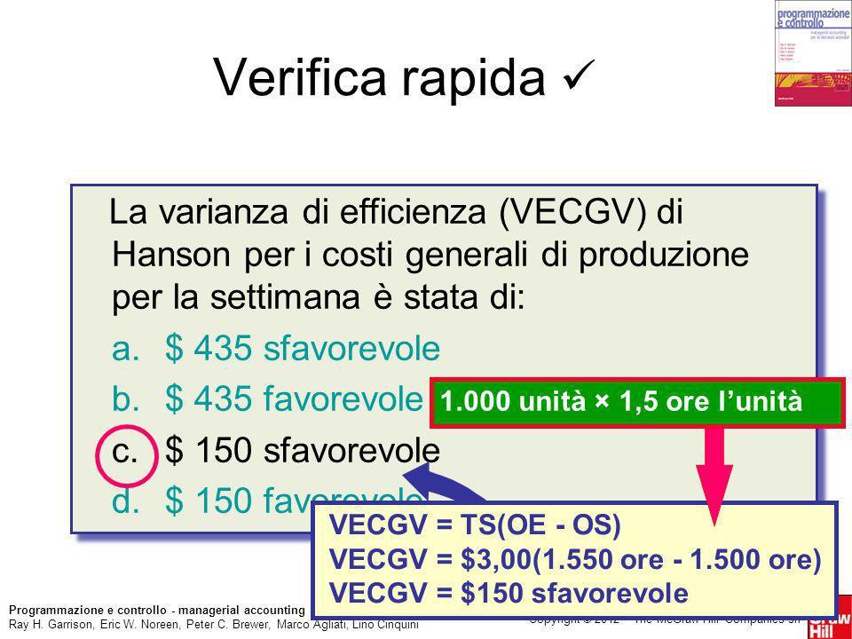 Verifica rapida  La varianza di efficienza (VECGV) di Hanson per i costi generali di produzione per la settimana è stata di: