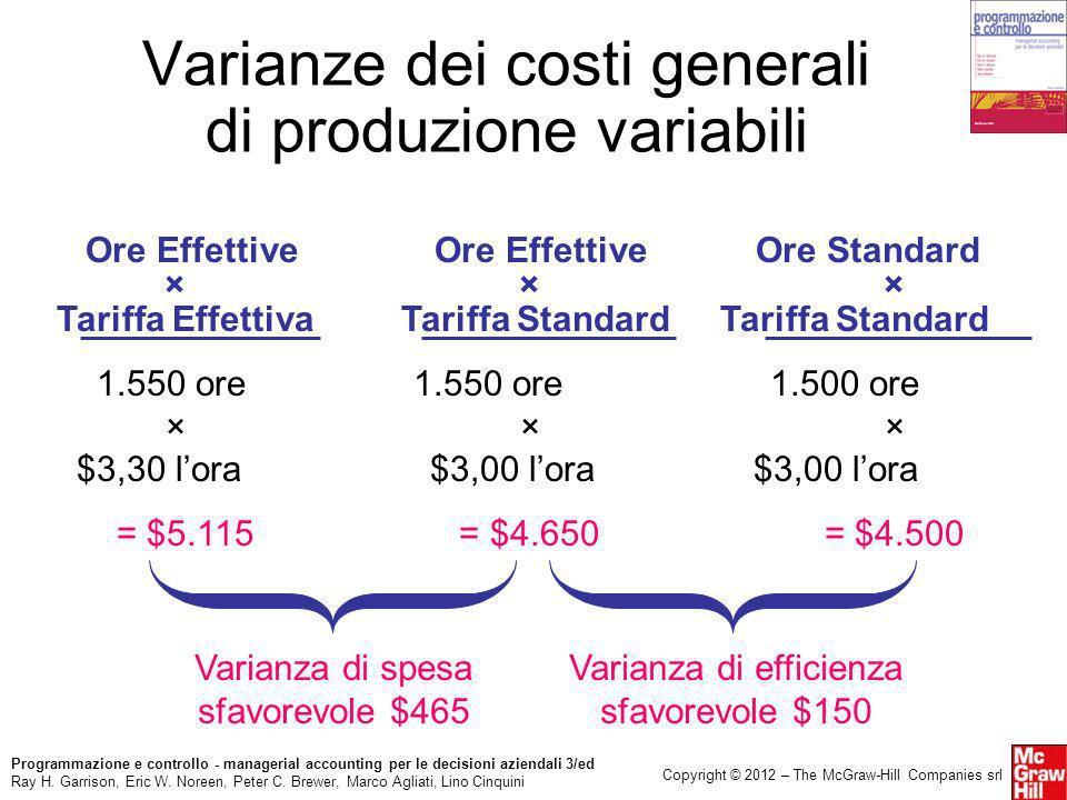 Varianze dei costi generali di produzione variabili