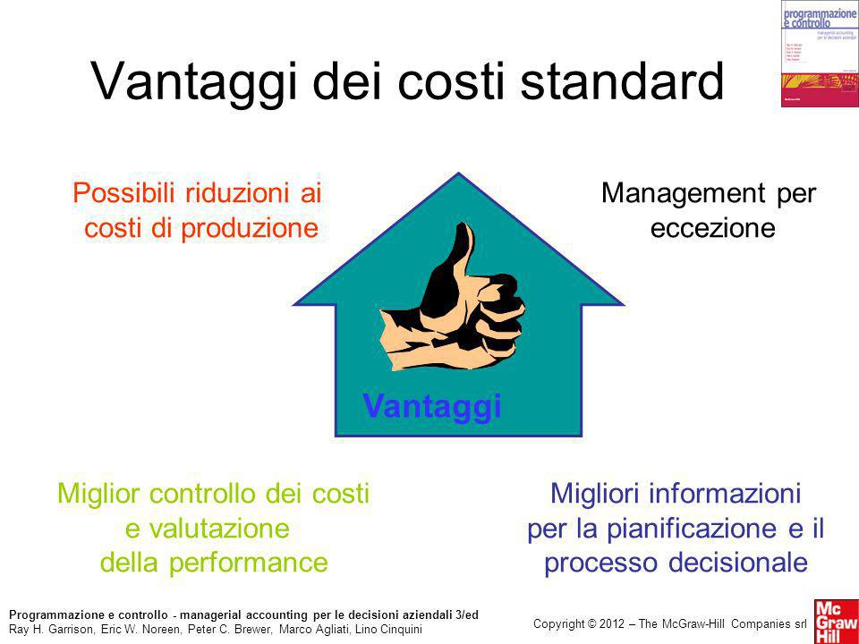 Vantaggi dei costi standard