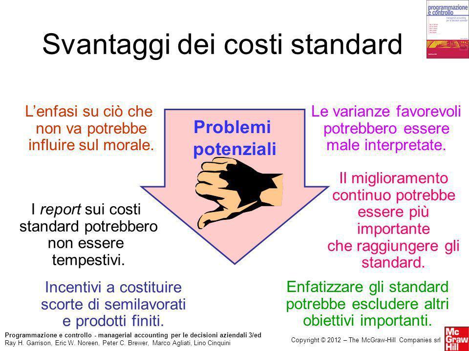 Svantaggi dei costi standard