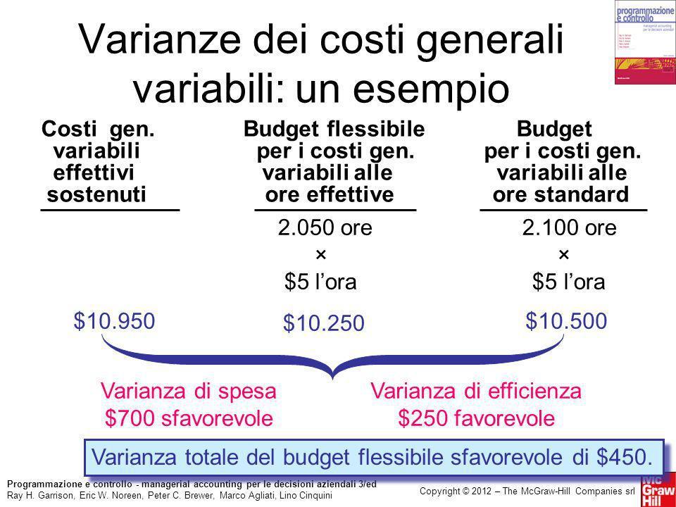 Varianze dei costi generali variabili: un esempio
